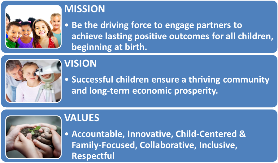 Mission-Vision-Values-FINAL